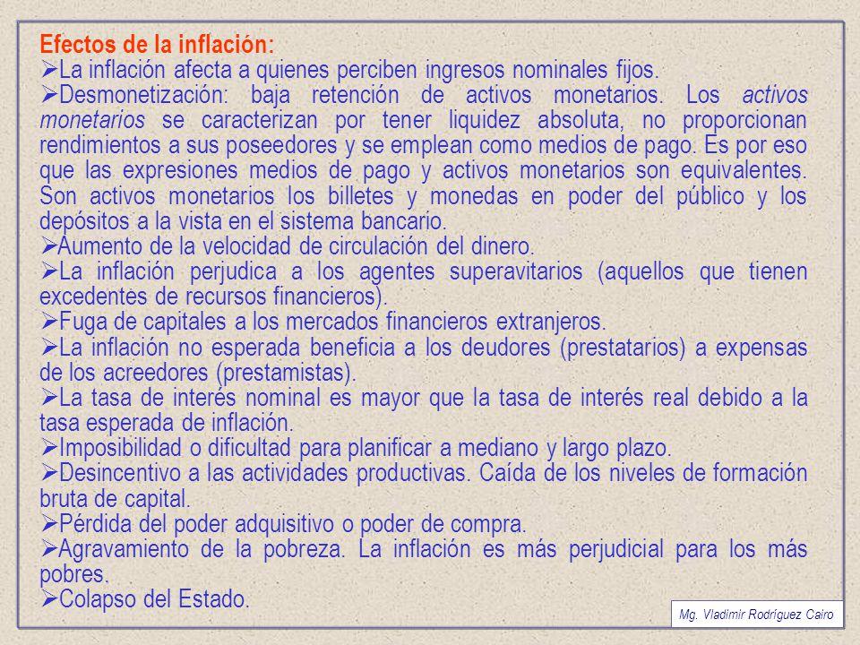 Efectos de la inflación: