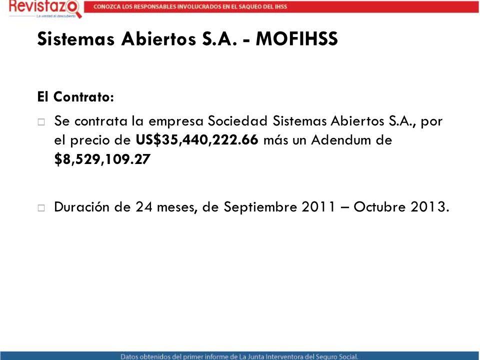 Sistemas Abiertos S.A. - MOFIHSS