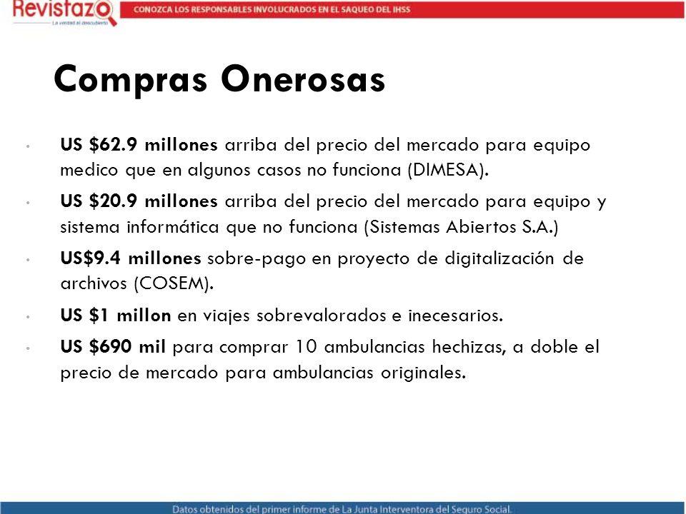 Compras Onerosas US $62.9 millones arriba del precio del mercado para equipo medico que en algunos casos no funciona (DIMESA).