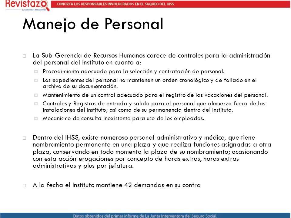 Manejo de Personal La Sub-Gerencia de Recursos Humanos carece de controles para la administración del personal del Instituto en cuanto a: