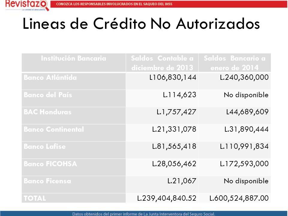 Lineas de Crédito No Autorizados