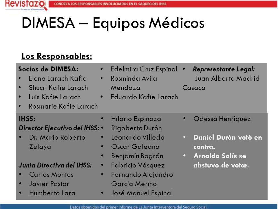 DIMESA – Equipos Médicos