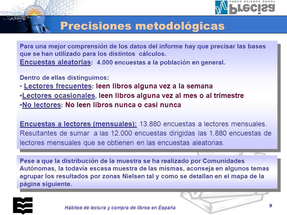 8 zonas Nielsen NOROESTE NORTE ESTE BARCELONA MADRID CENTRO LEVANTE