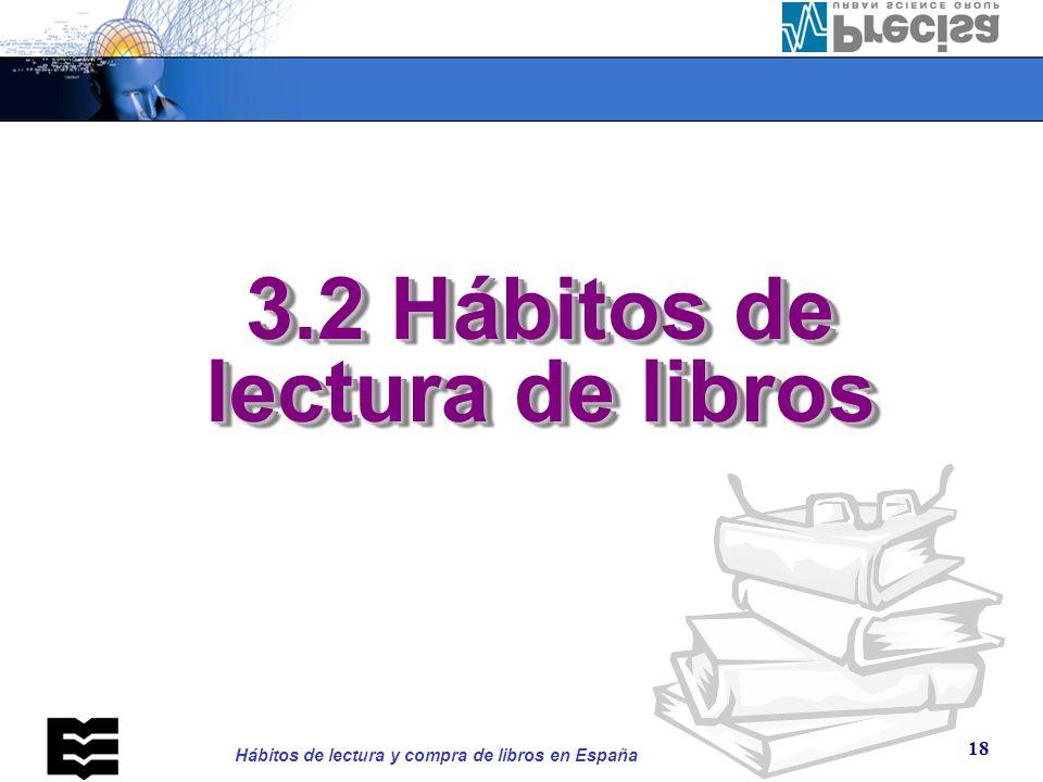 3.2.1. Lectura de libros en su tiempo libre