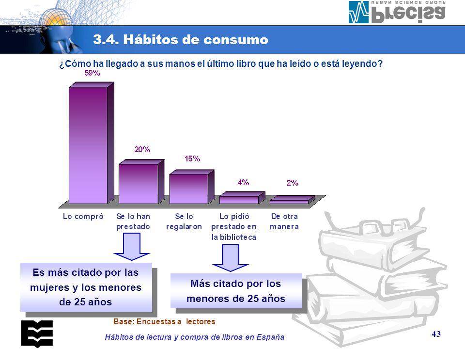 + 3.4.1 compra de libros El 60% ha comprado libros en el 2001