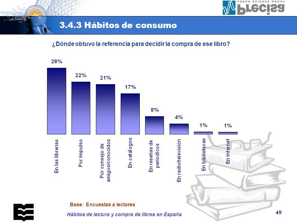 3.4.4 Hábitos de consumo ¿En qué medida ha influido (mucho + bastante) … en su decisión de compra.