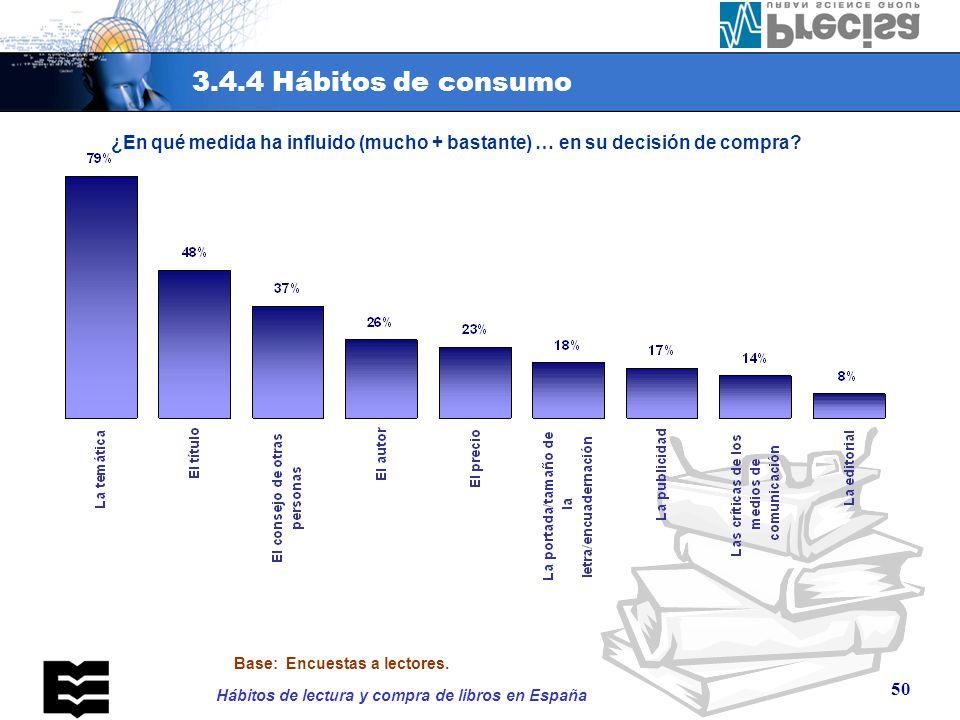 3.4.4 Hábitos de consumo ¿En la actualidad Vd....