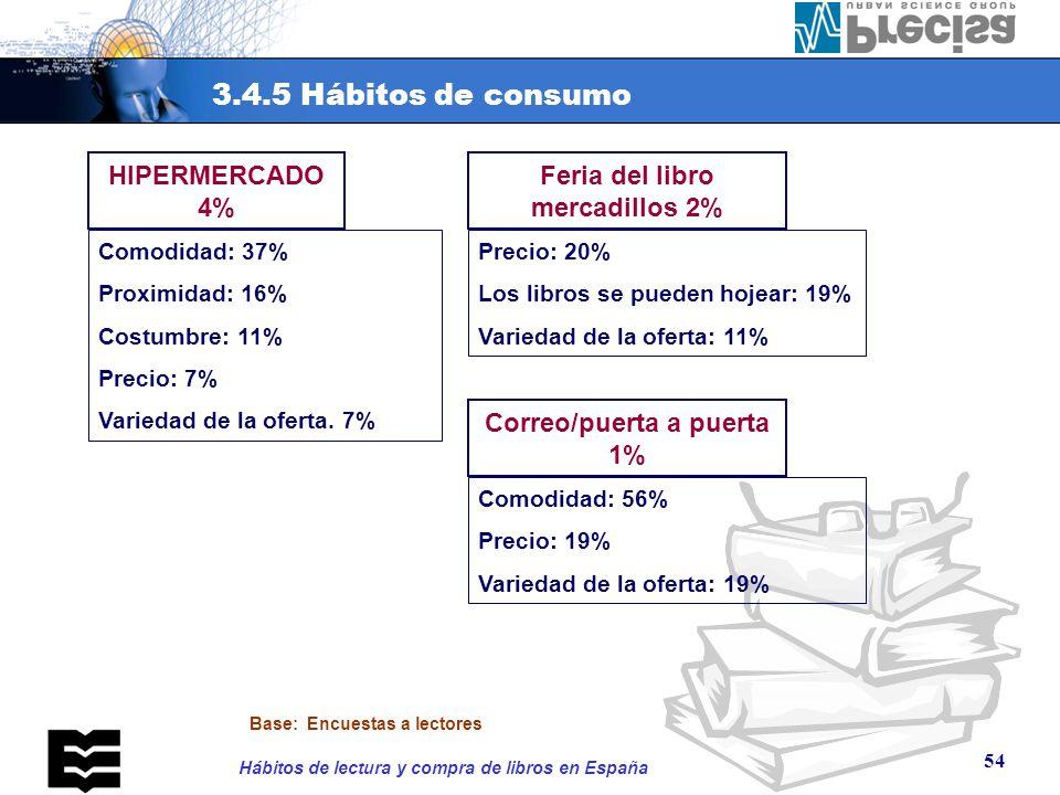 LOS LIBROS SE PUEDEN HOJEAR 4%