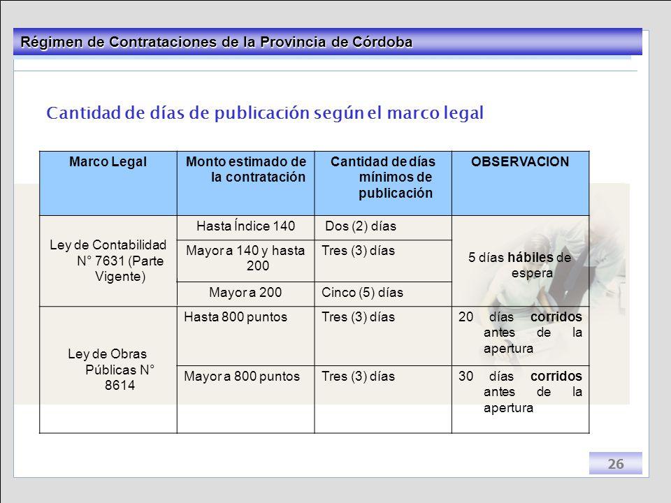 Cantidad de días de publicación según el marco legal