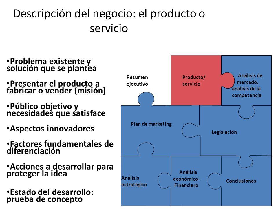 Descripción del negocio: el producto o servicio