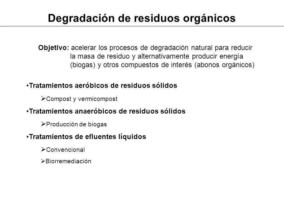 Degradación de residuos orgánicos