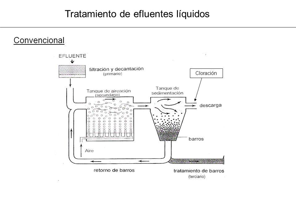 Tratamiento de efluentes líquidos