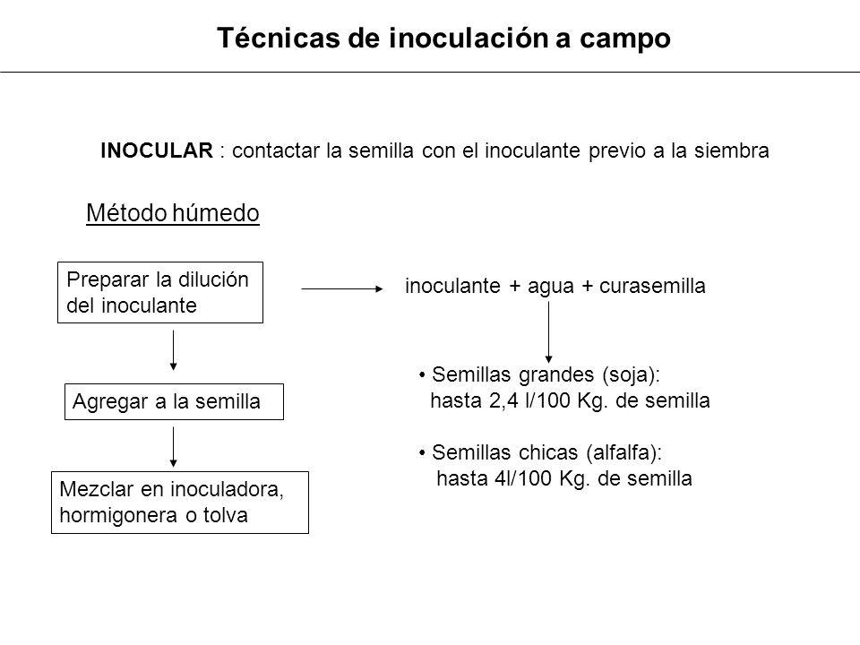 Técnicas de inoculación a campo