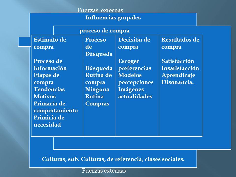 Culturas, sub. Culturas, de referencia, clases sociales.