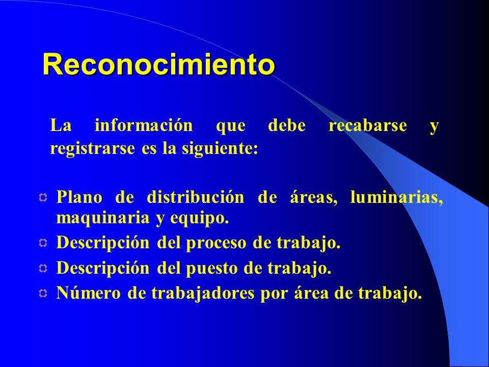 Reconocimiento La información que debe recabarse y registrarse es la siguiente: Plano de distribución de áreas, luminarias, maquinaria y equipo.