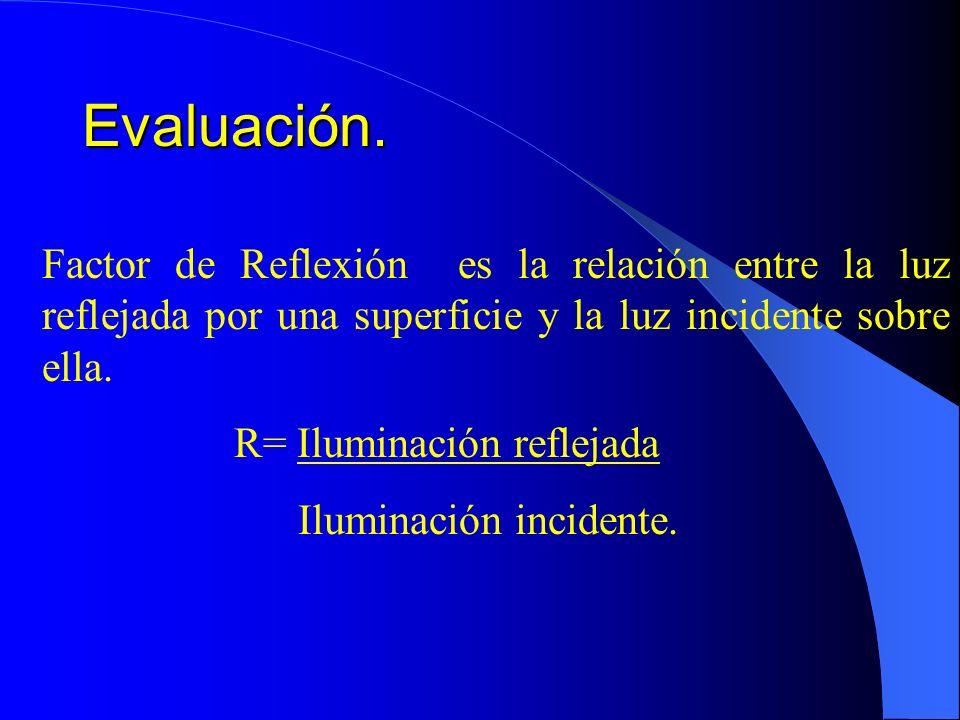 Evaluación. Factor de Reflexión es la relación entre la luz reflejada por una superficie y la luz incidente sobre ella.