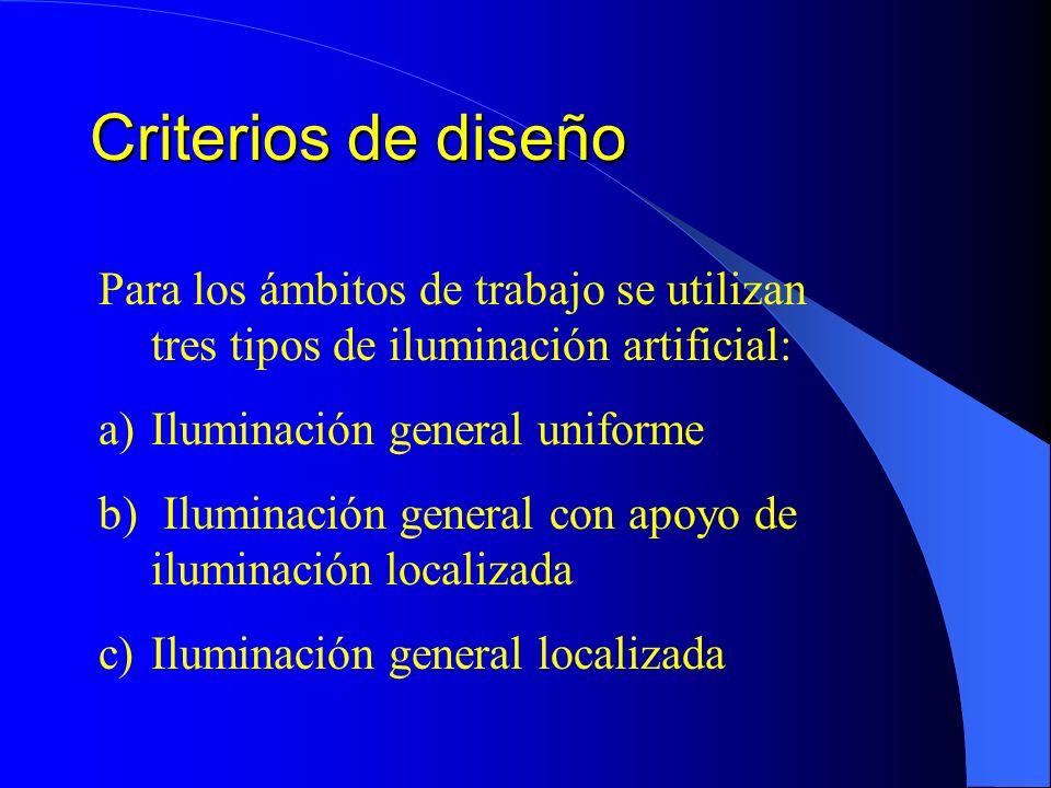 Criterios de diseño Para los ámbitos de trabajo se utilizan tres tipos de iluminación artificial: Iluminación general uniforme.