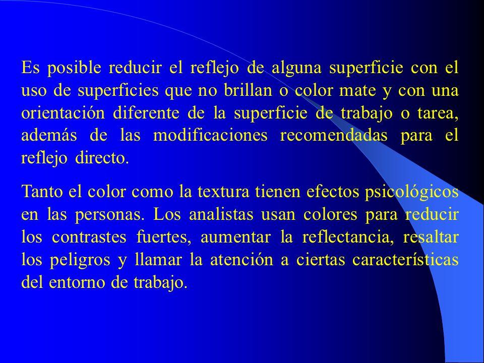 Es posible reducir el reflejo de alguna superficie con el uso de superficies que no brillan o color mate y con una orientación diferente de la superficie de trabajo o tarea, además de las modificaciones recomendadas para el reflejo directo.