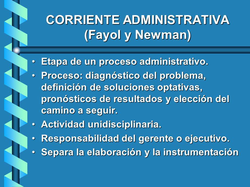 CORRIENTE ADMINISTRATIVA (Fayol y Newman)