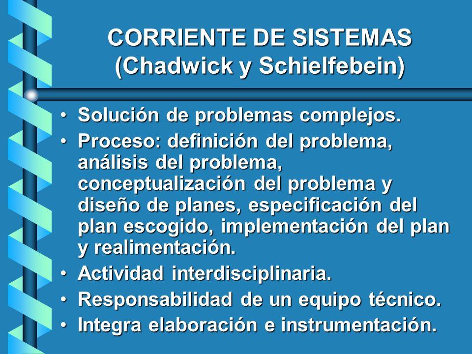 CORRIENTE DE SISTEMAS (Chadwick y Schielfebein)