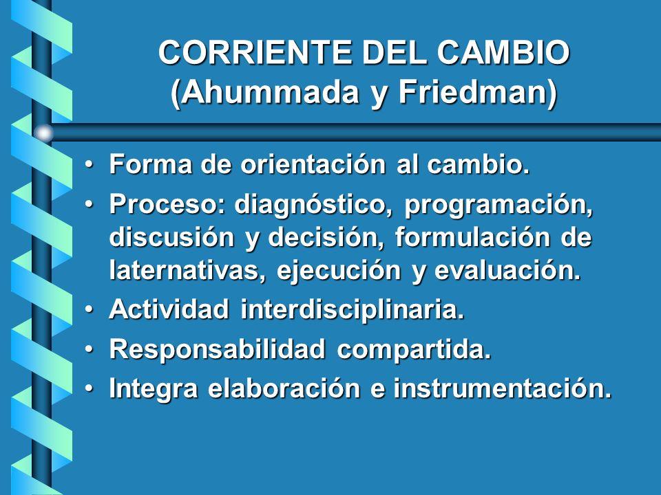 CORRIENTE DEL CAMBIO (Ahummada y Friedman)