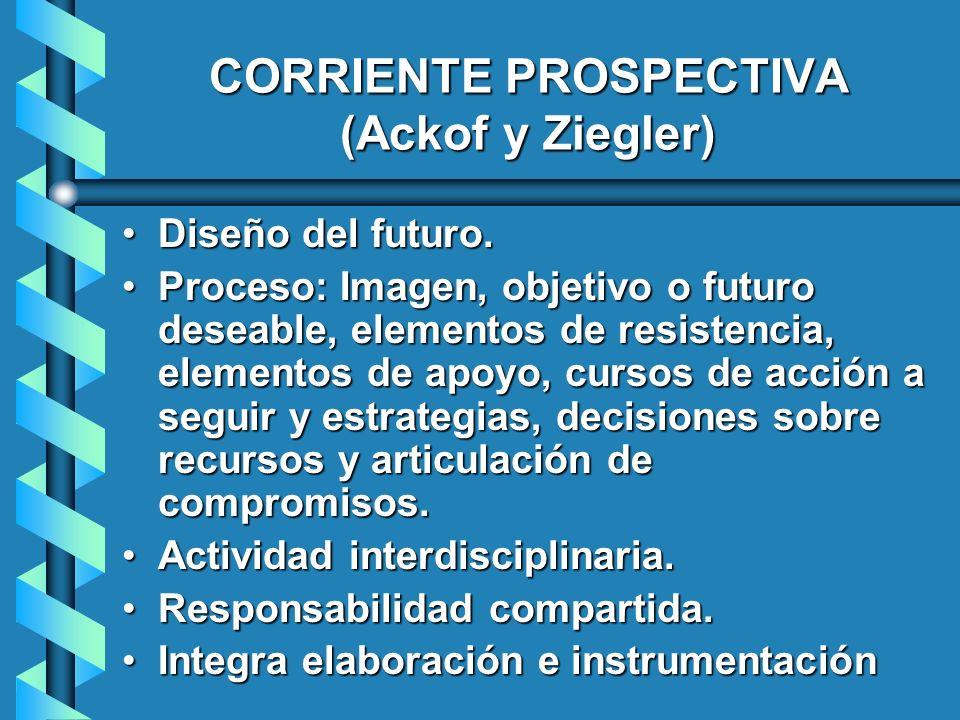 CORRIENTE PROSPECTIVA (Ackof y Ziegler)
