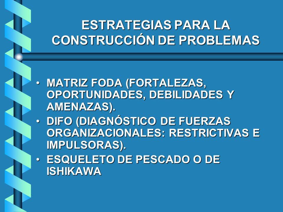 ESTRATEGIAS PARA LA CONSTRUCCIÓN DE PROBLEMAS