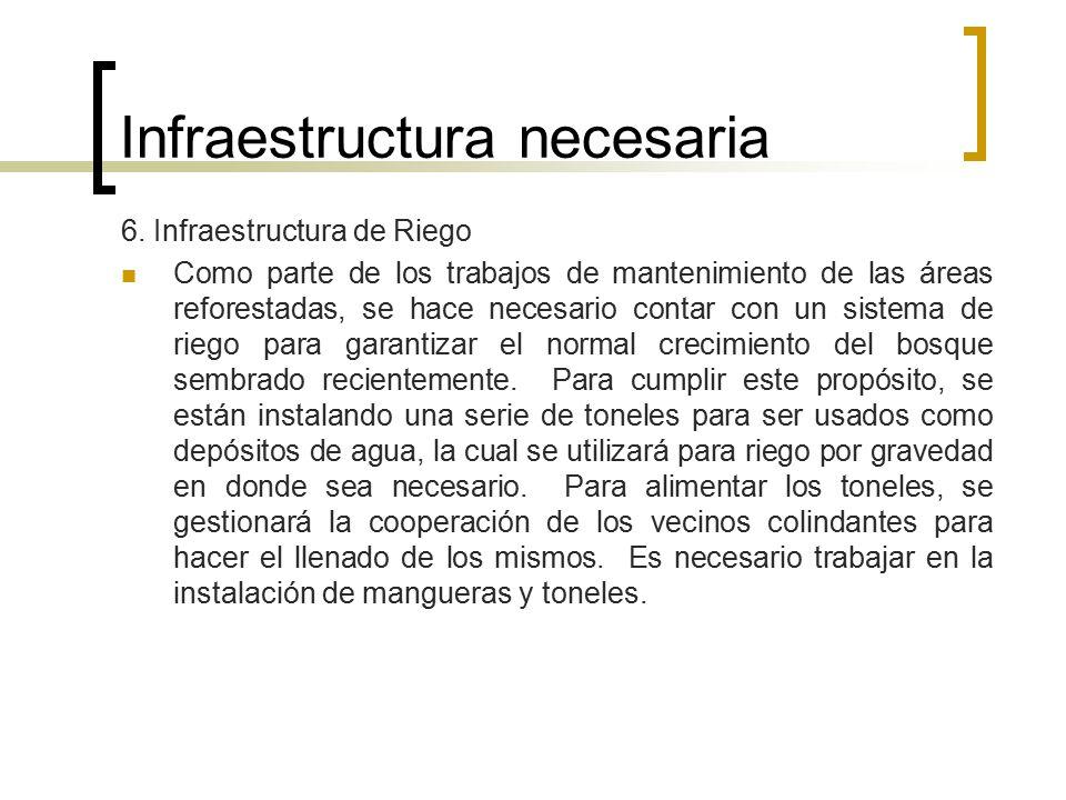 Infraestructura necesaria