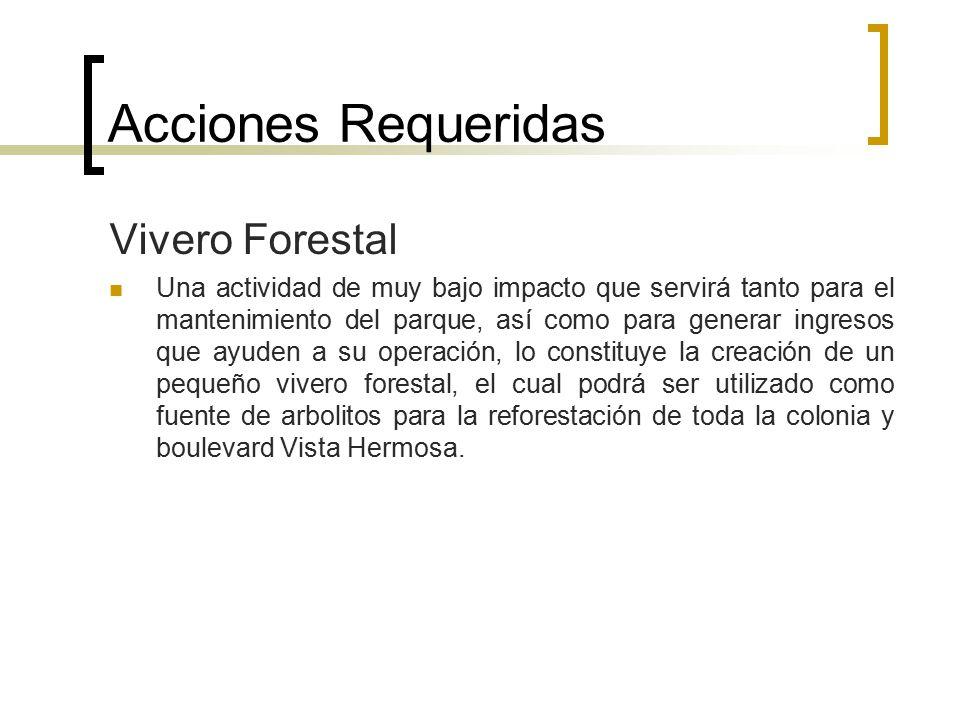Acciones Requeridas Vivero Forestal