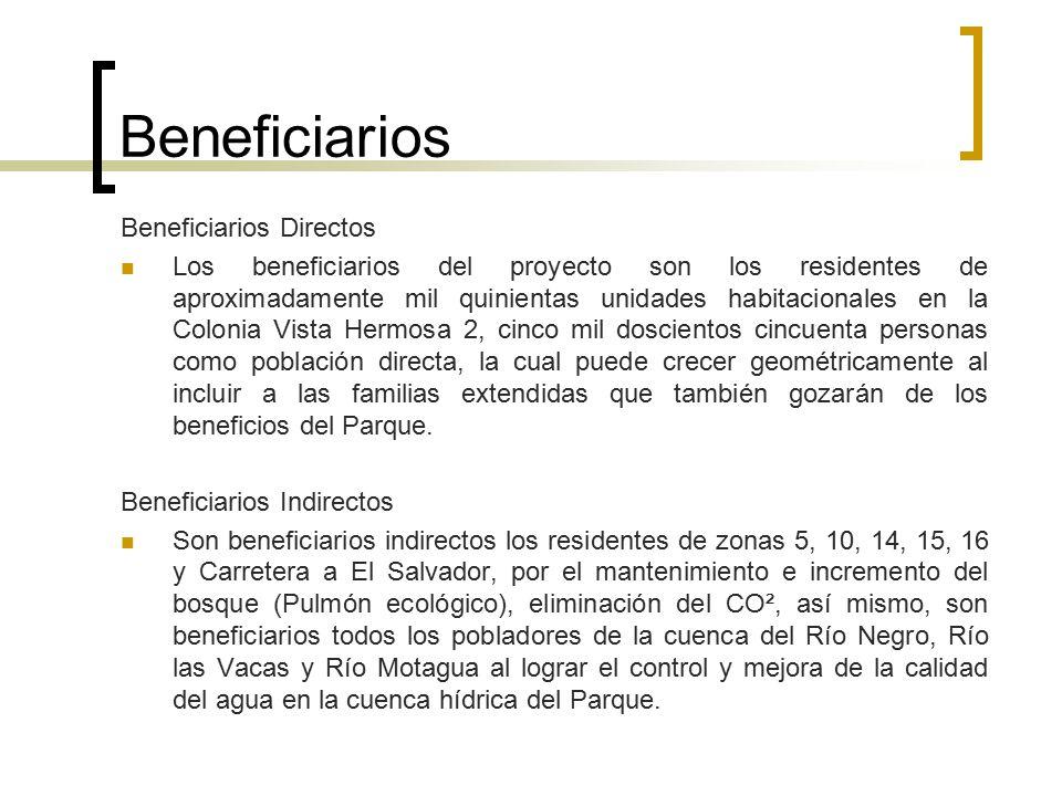 Beneficiarios Beneficiarios Directos