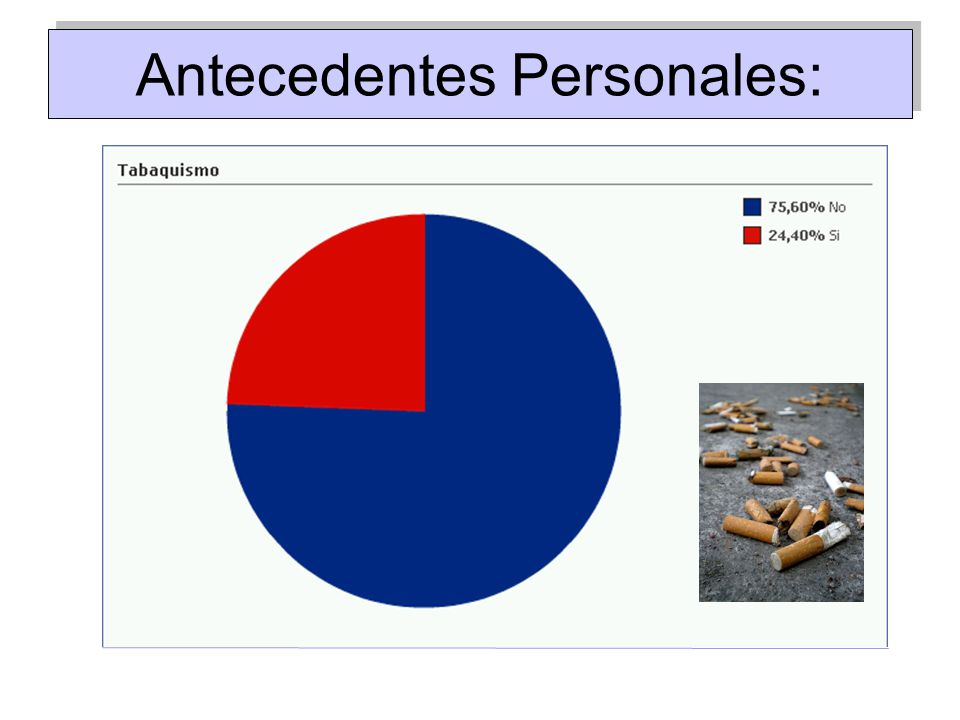 Antecedentes Personales: