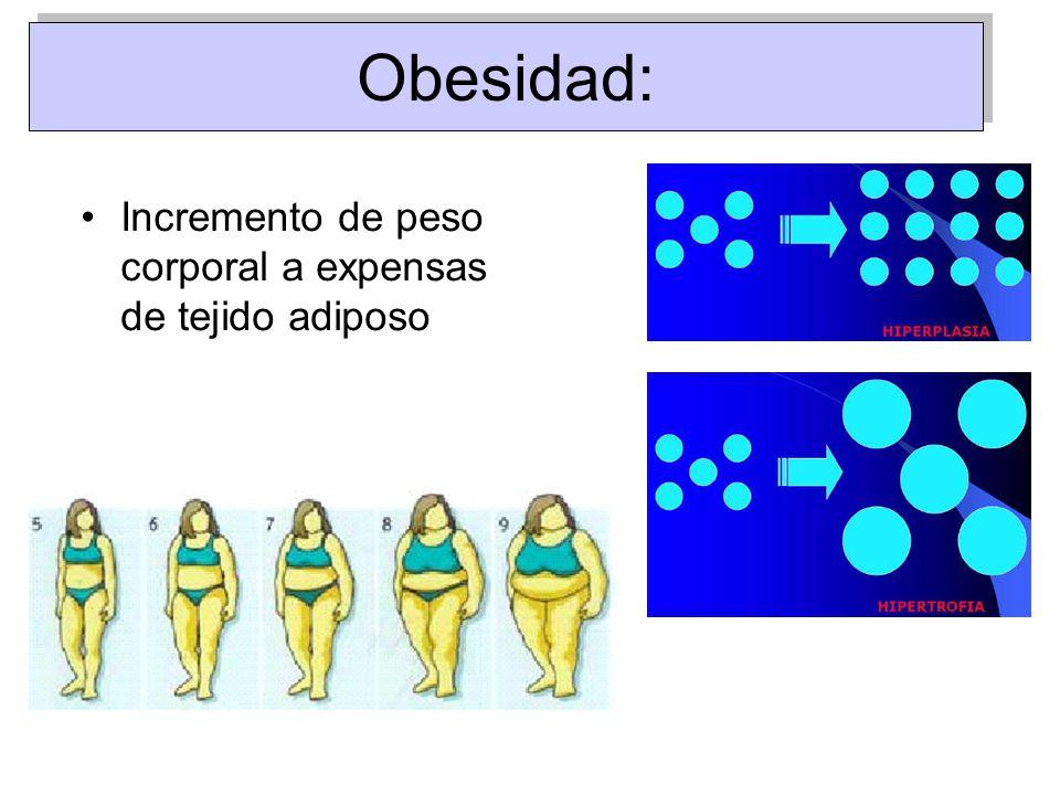 Obesidad: Incremento de peso corporal a expensas de tejido adiposo