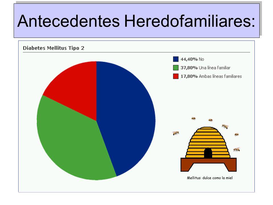 Antecedentes Heredofamiliares: