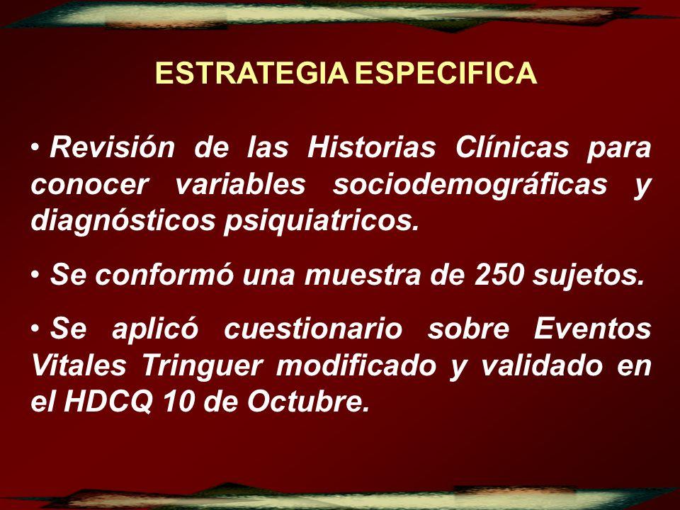 ESTRATEGIA ESPECIFICA