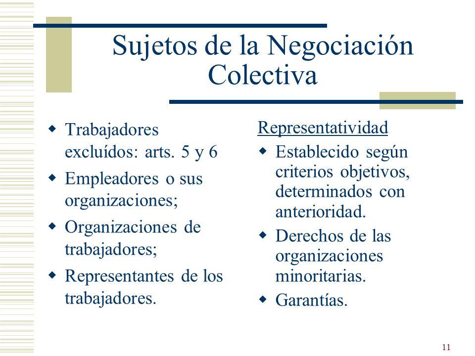 Sujetos de la Negociación Colectiva