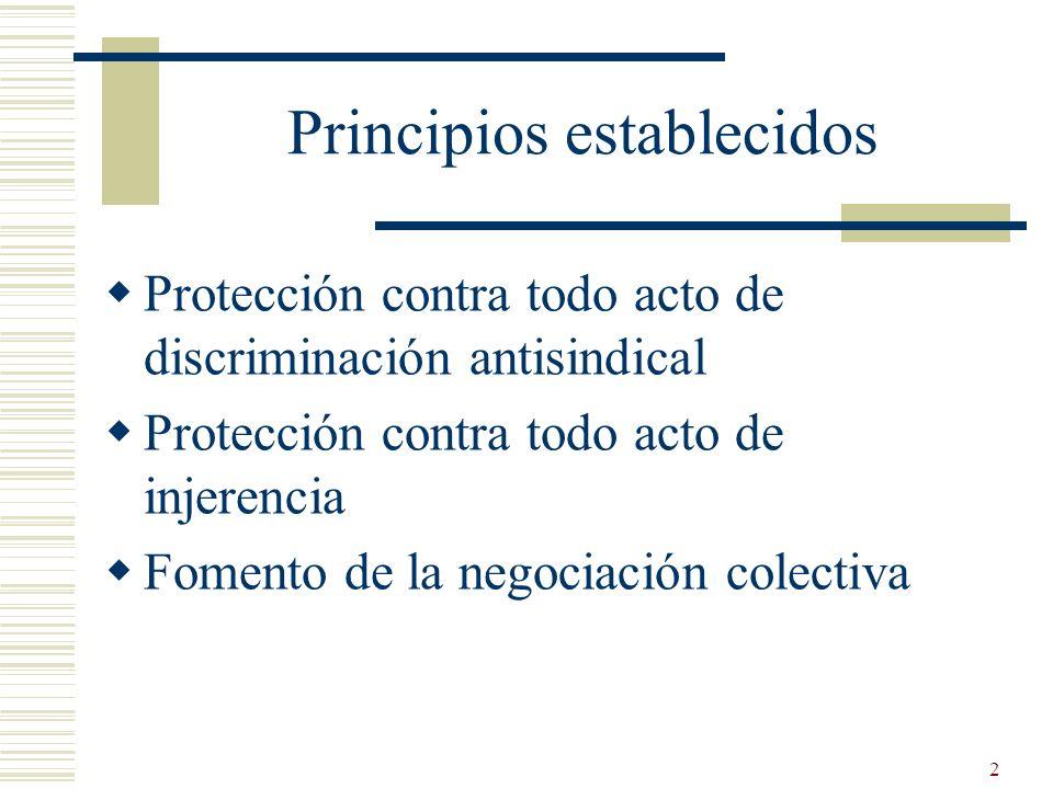 Principios establecidos