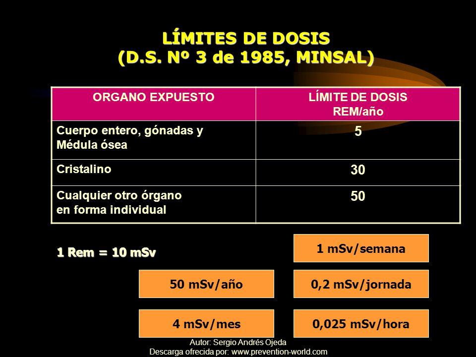 LÍMITES DE DOSIS (D.S. Nº 3 de 1985, MINSAL)