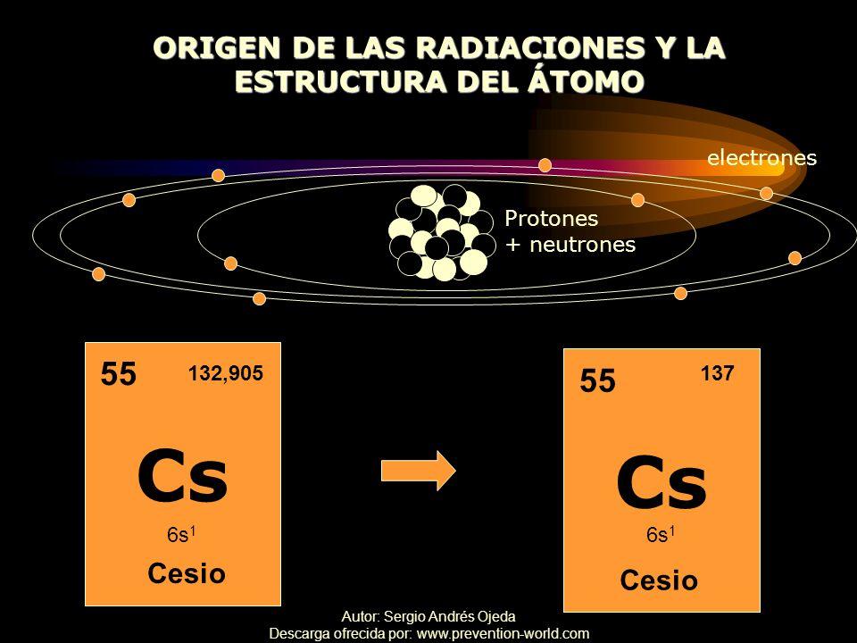 ORIGEN DE LAS RADIACIONES Y LA ESTRUCTURA DEL ÁTOMO