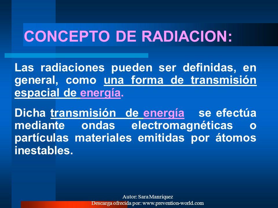 CONCEPTO DE RADIACION: