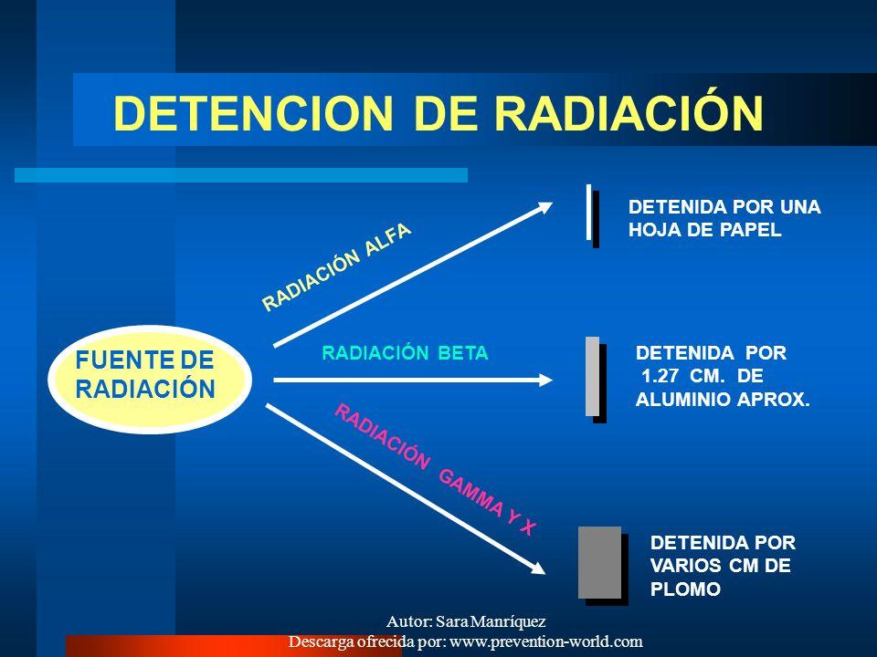 DETENCION DE RADIACIÓN