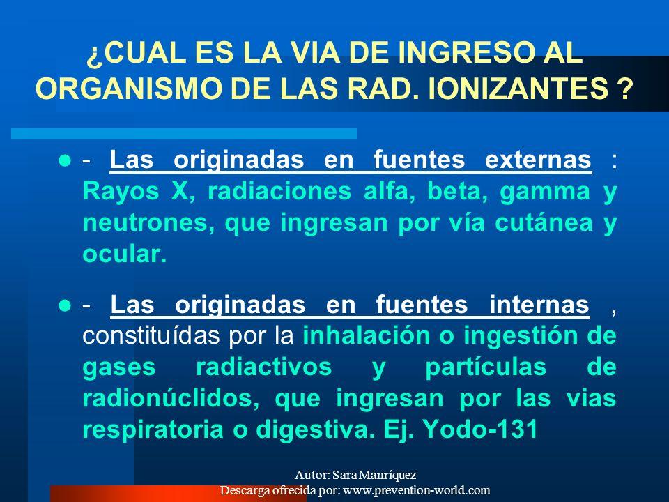 ¿CUAL ES LA VIA DE INGRESO AL ORGANISMO DE LAS RAD. IONIZANTES