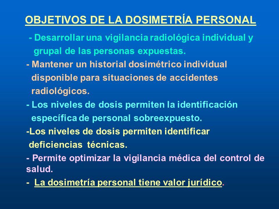 OBJETIVOS DE LA DOSIMETRÍA PERSONAL