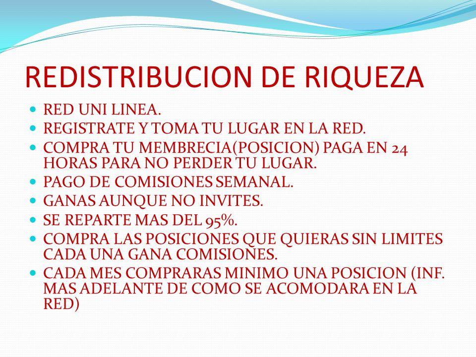 REDISTRIBUCION DE RIQUEZA