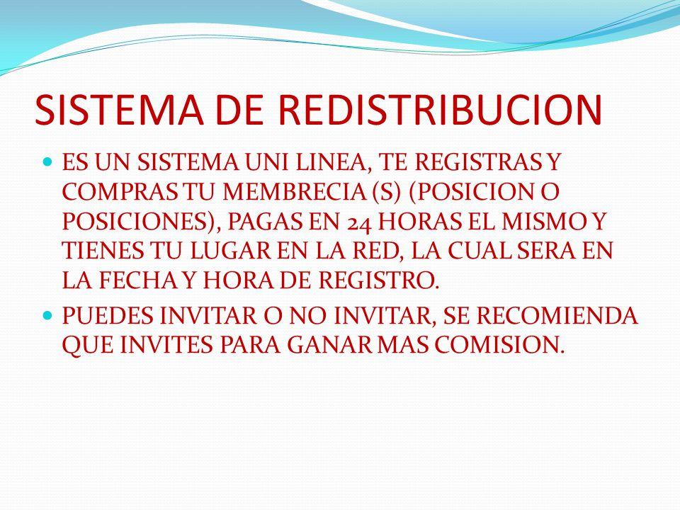 SISTEMA DE REDISTRIBUCION