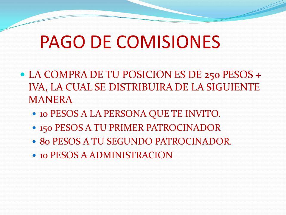 PAGO DE COMISIONES LA COMPRA DE TU POSICION ES DE 250 PESOS + IVA, LA CUAL SE DISTRIBUIRA DE LA SIGUIENTE MANERA.