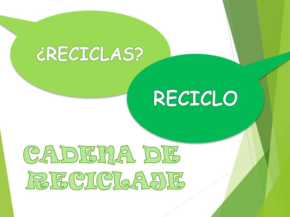 ¿RECICLAS RECICLO CADENA DE RECICLAJE