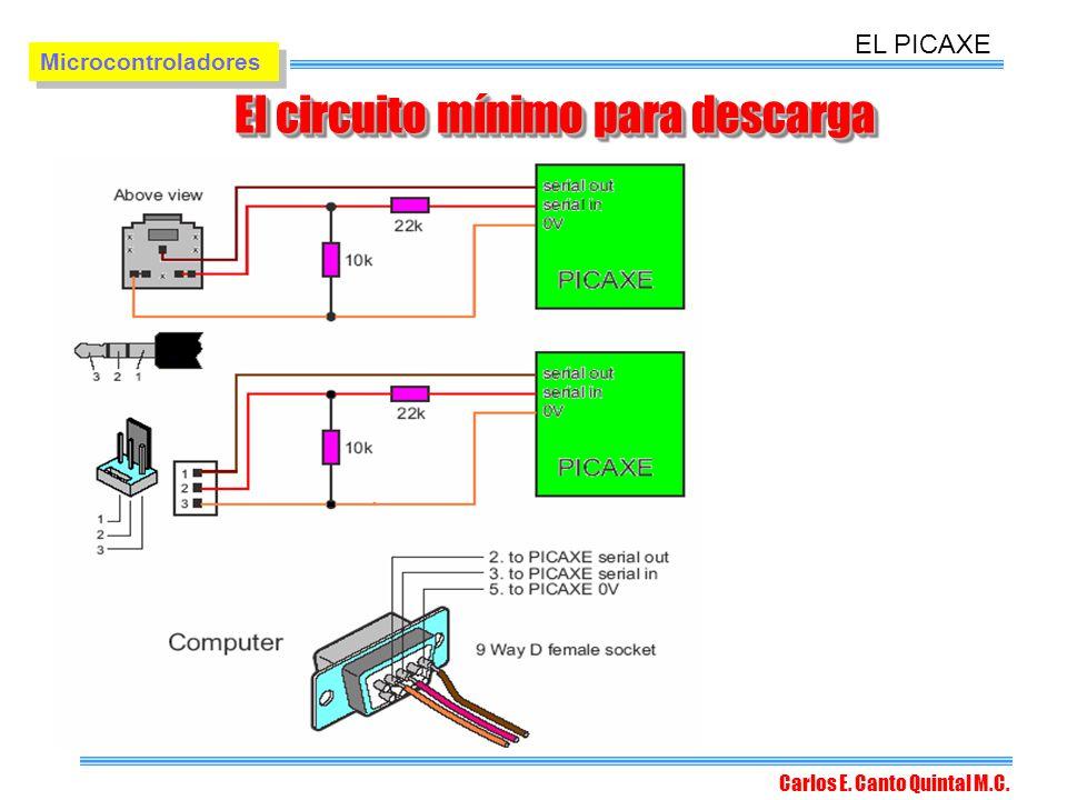 El circuito mínimo para descarga