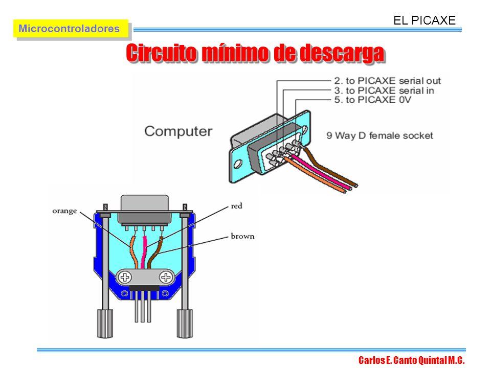 Circuito mínimo de descarga