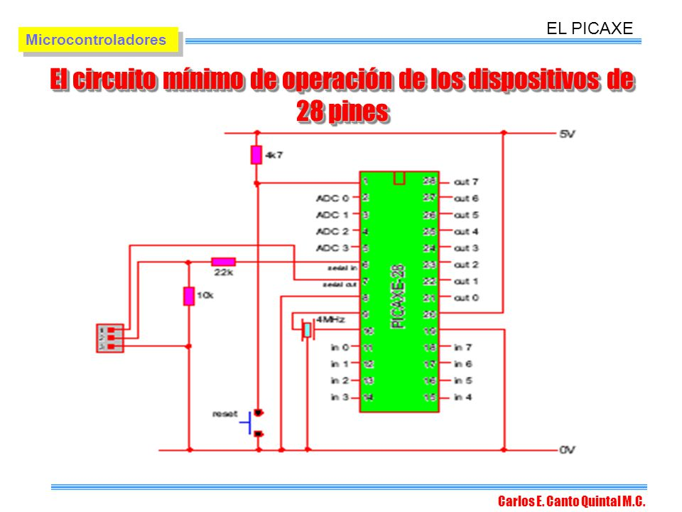 El circuito mínimo de operación de los dispositivos de 28 pines