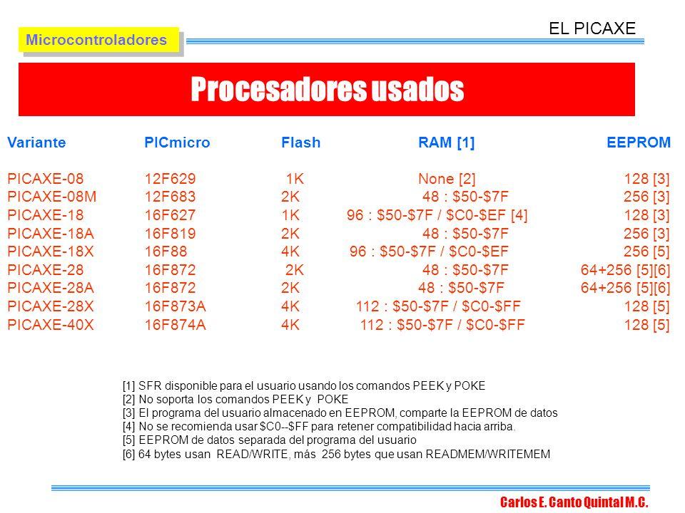 Procesadores usados EL PICAXE Microcontroladores